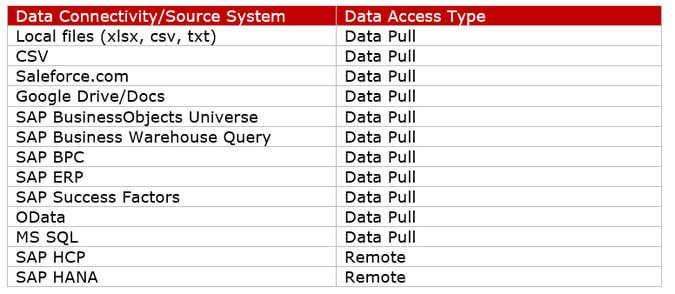 BOC_Connection_List_Sep16.png